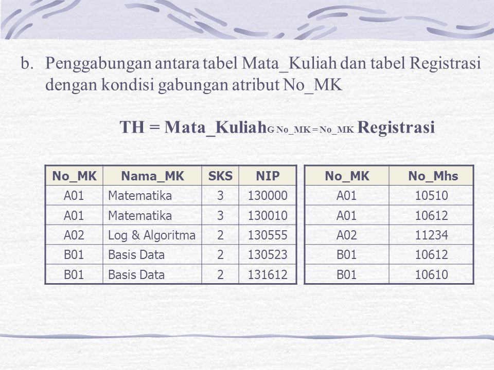 Penggabungan antara tabel Mata_Kuliah dan tabel Registrasi
