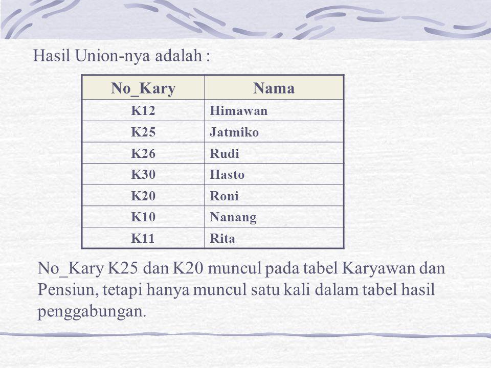 Hasil Union-nya adalah :