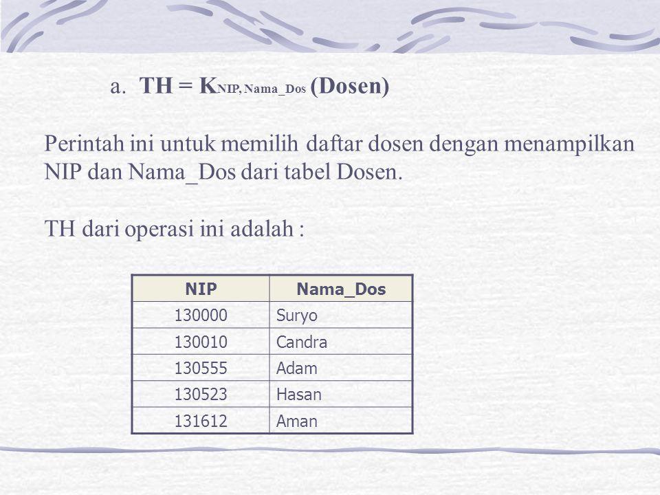 a. TH = KNIP, Nama_Dos (Dosen)