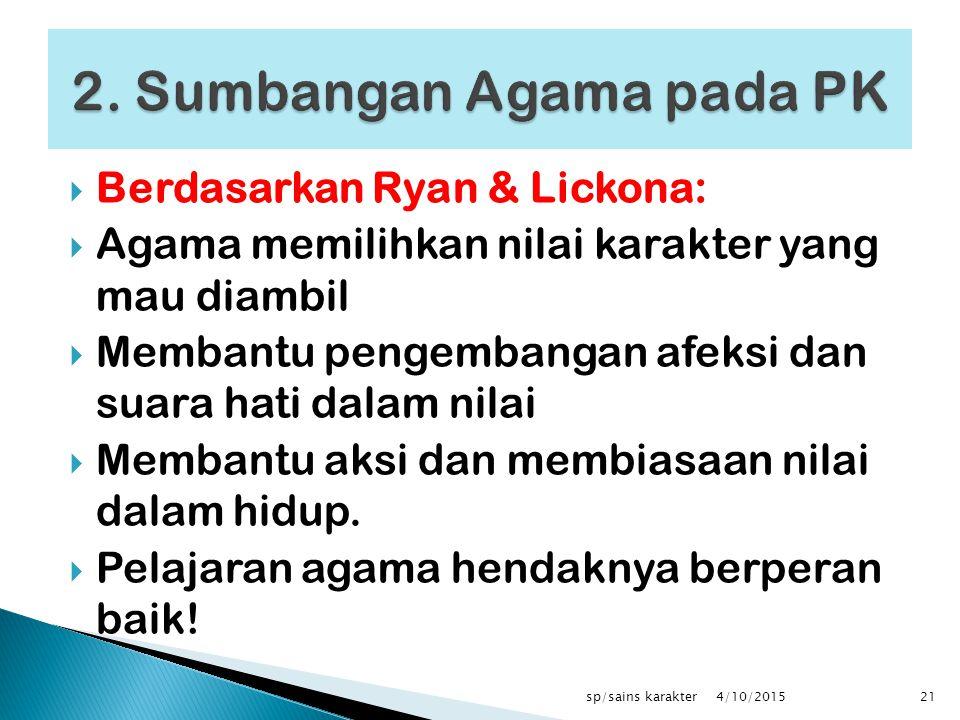 2. Sumbangan Agama pada PK