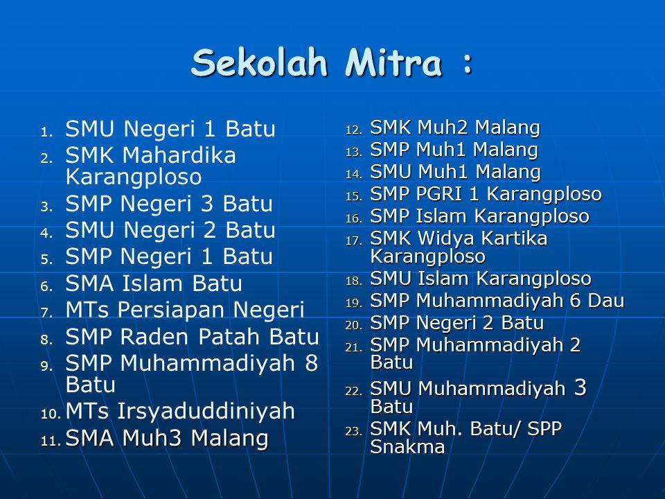 Sekolah Mitra : SMU Negeri 1 Batu SMK Mahardika Karangploso