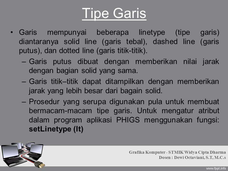Tipe Garis
