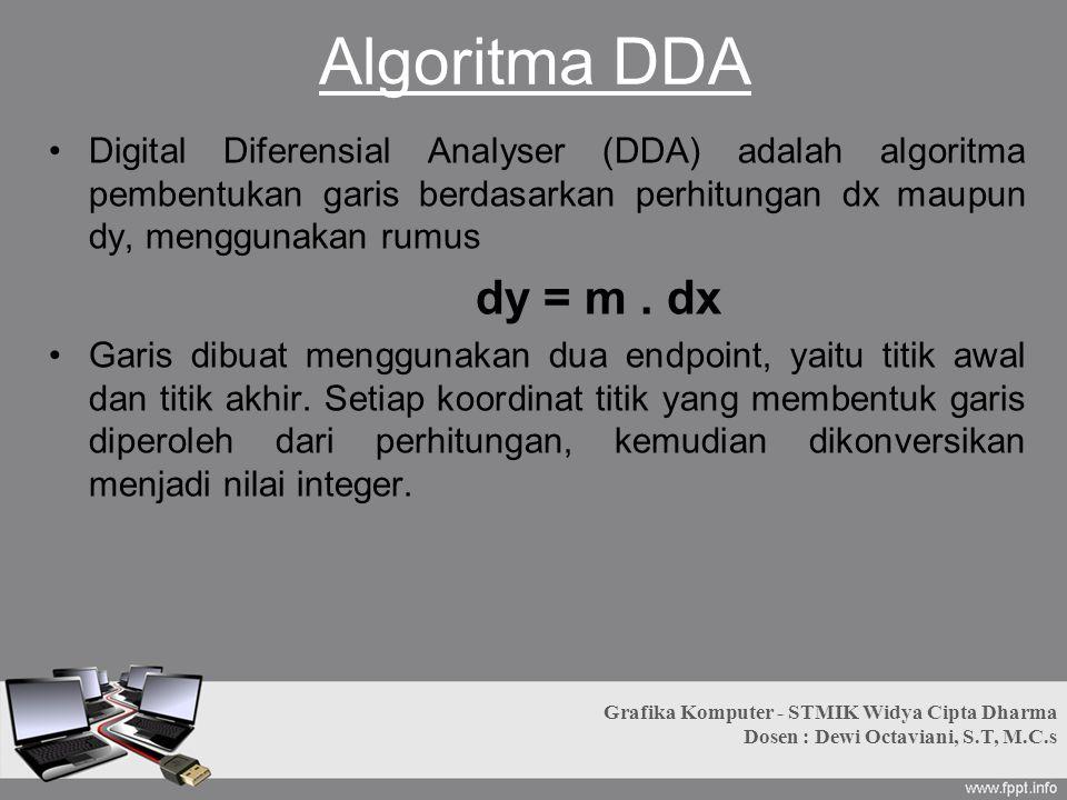 Algoritma DDA Digital Diferensial Analyser (DDA) adalah algoritma pembentukan garis berdasarkan perhitungan dx maupun dy, menggunakan rumus.