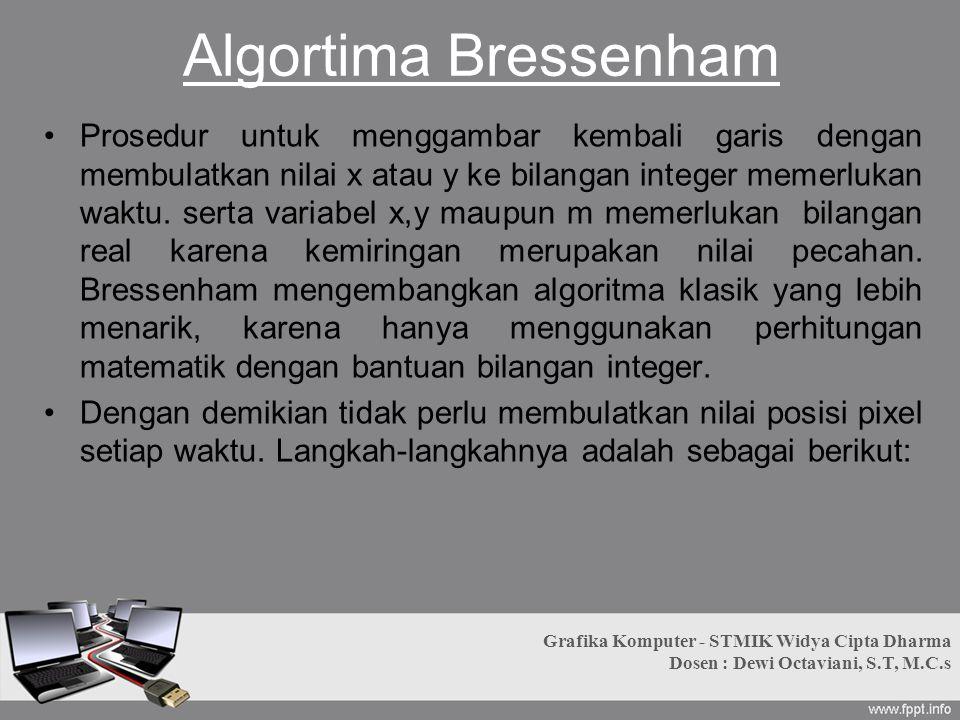 Algortima Bressenham