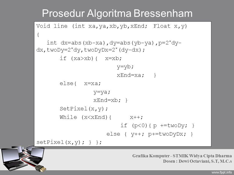 Prosedur Algoritma Bressenham