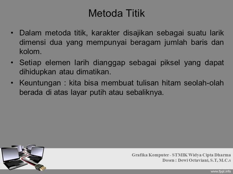 Metoda Titik Dalam metoda titik, karakter disajikan sebagai suatu larik dimensi dua yang mempunyai beragam jumlah baris dan kolom.