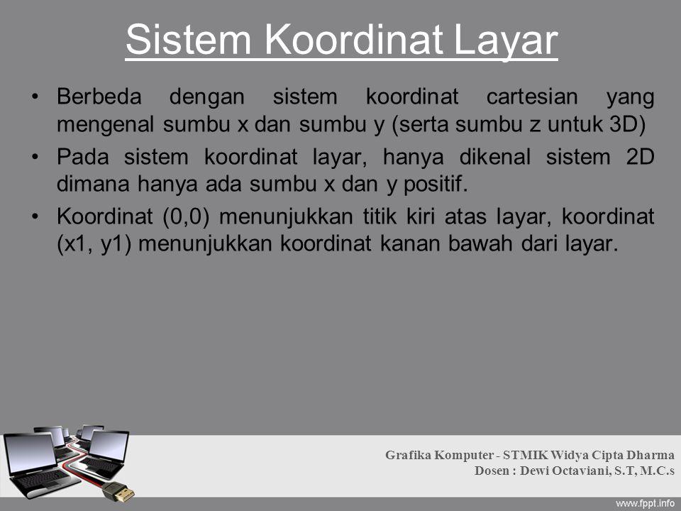 Sistem Koordinat Layar