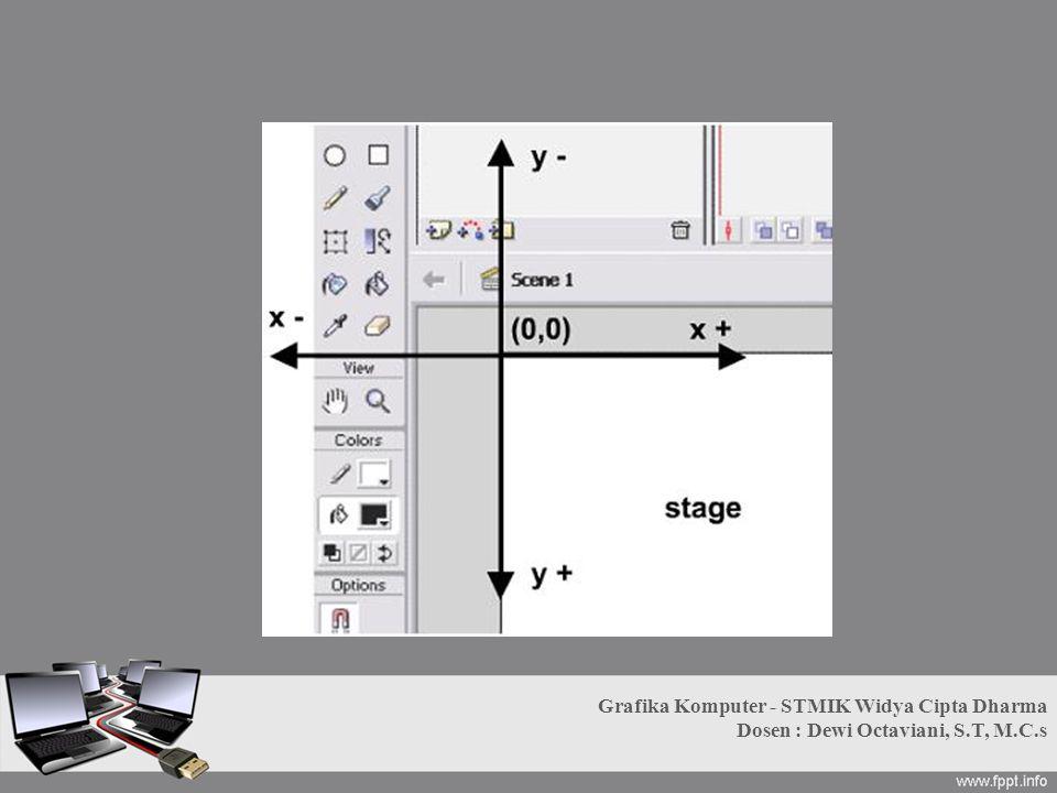 Grafika Komputer - STMIK Widya Cipta Dharma