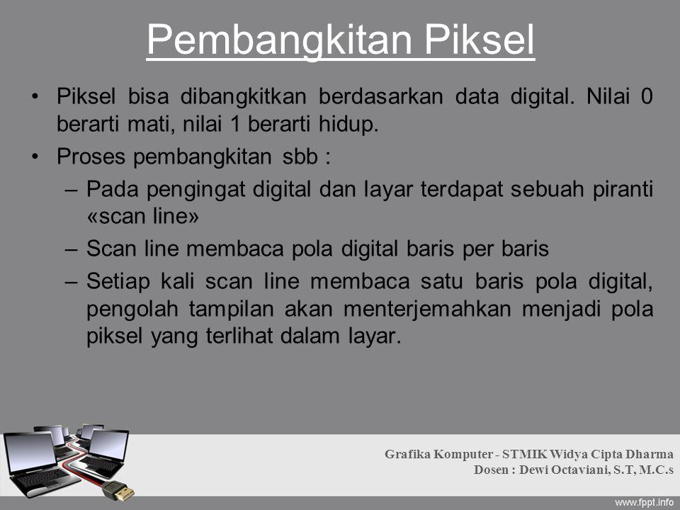Pembangkitan Piksel Piksel bisa dibangkitkan berdasarkan data digital. Nilai 0 berarti mati, nilai 1 berarti hidup.
