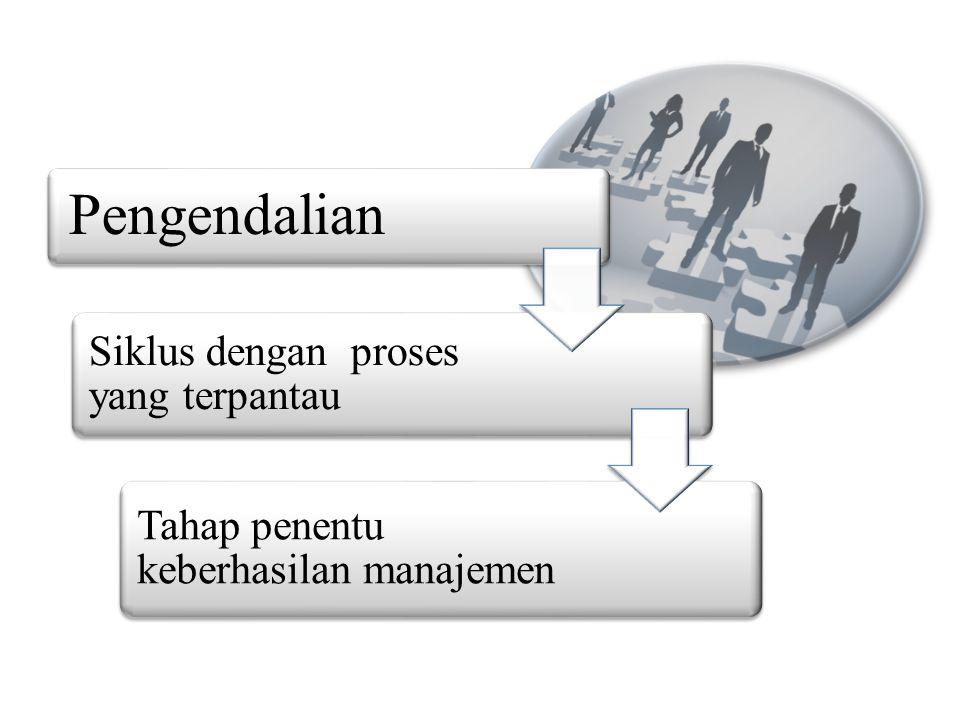 Pengendalian Tahap penentu keberhasilan manajemen