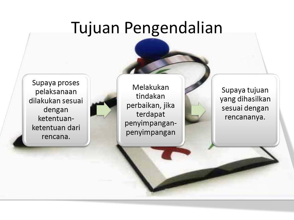 Tujuan Pengendalian Supaya proses pelaksanaan dilakukan sesuai dengan ketentuan-ketentuan dari rencana.