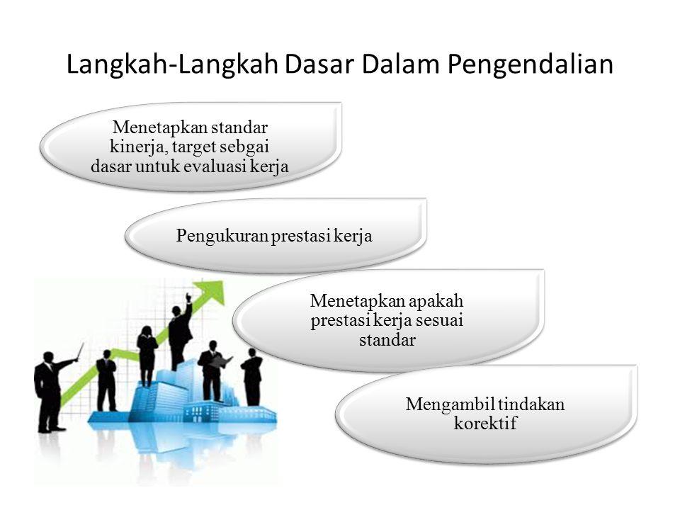 Langkah-Langkah Dasar Dalam Pengendalian