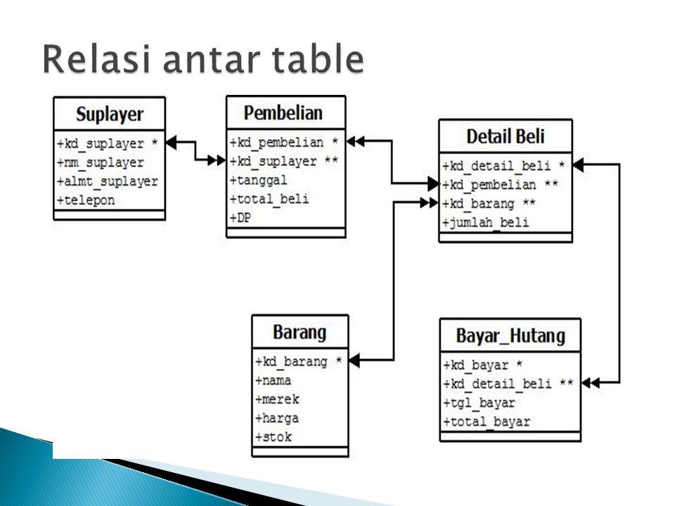 Relasi antar table