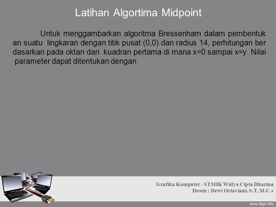 Latihan Algortima Midpoint