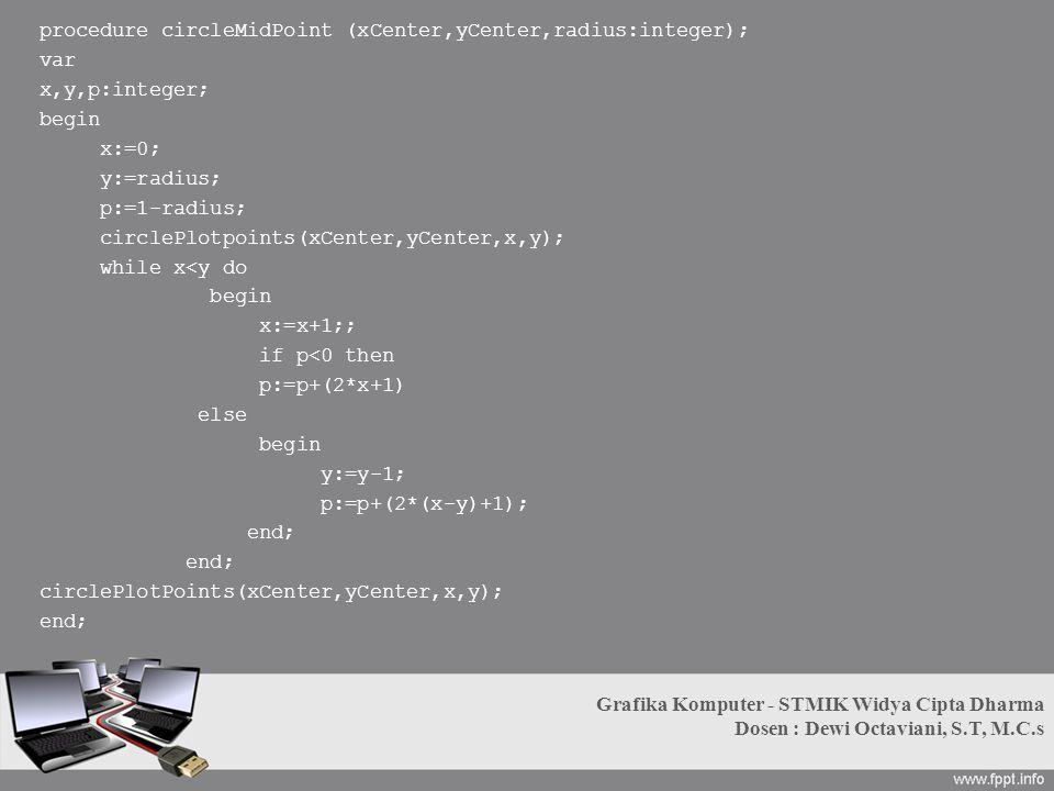 procedure circleMidPoint (xCenter,yCenter,radius:integer);