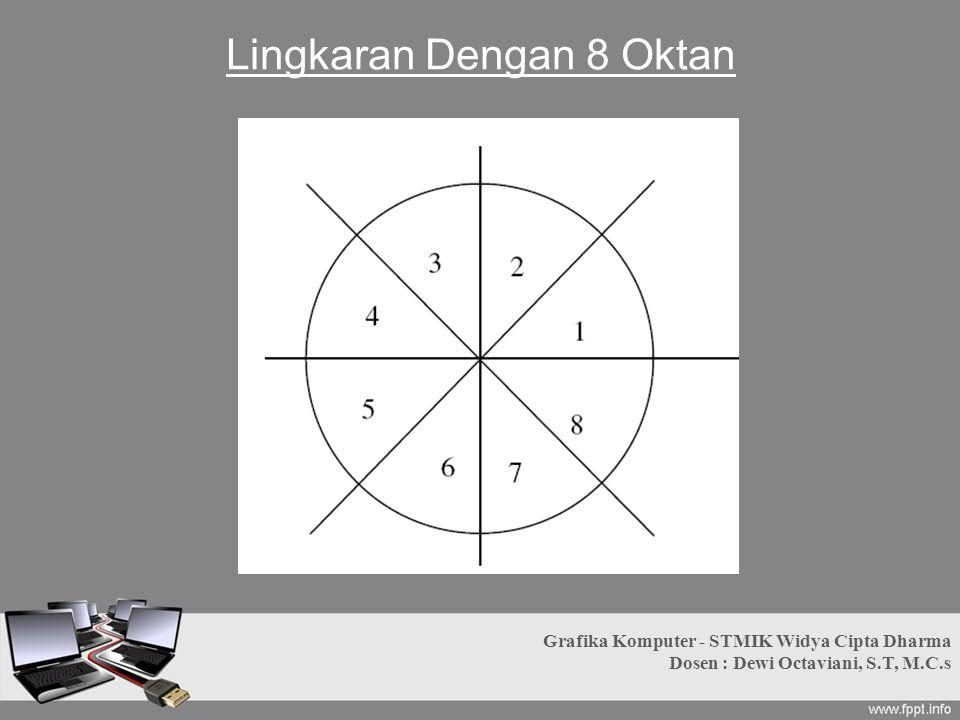Lingkaran Dengan 8 Oktan