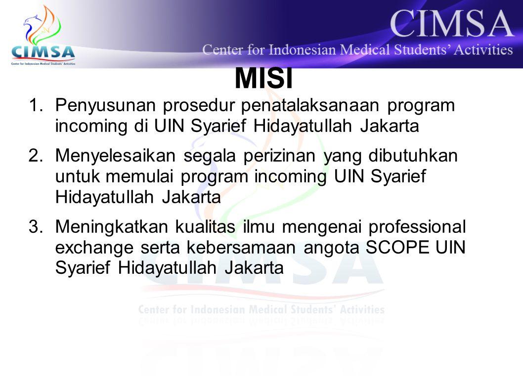 MISI Penyusunan prosedur penatalaksanaan program incoming di UIN Syarief Hidayatullah Jakarta.