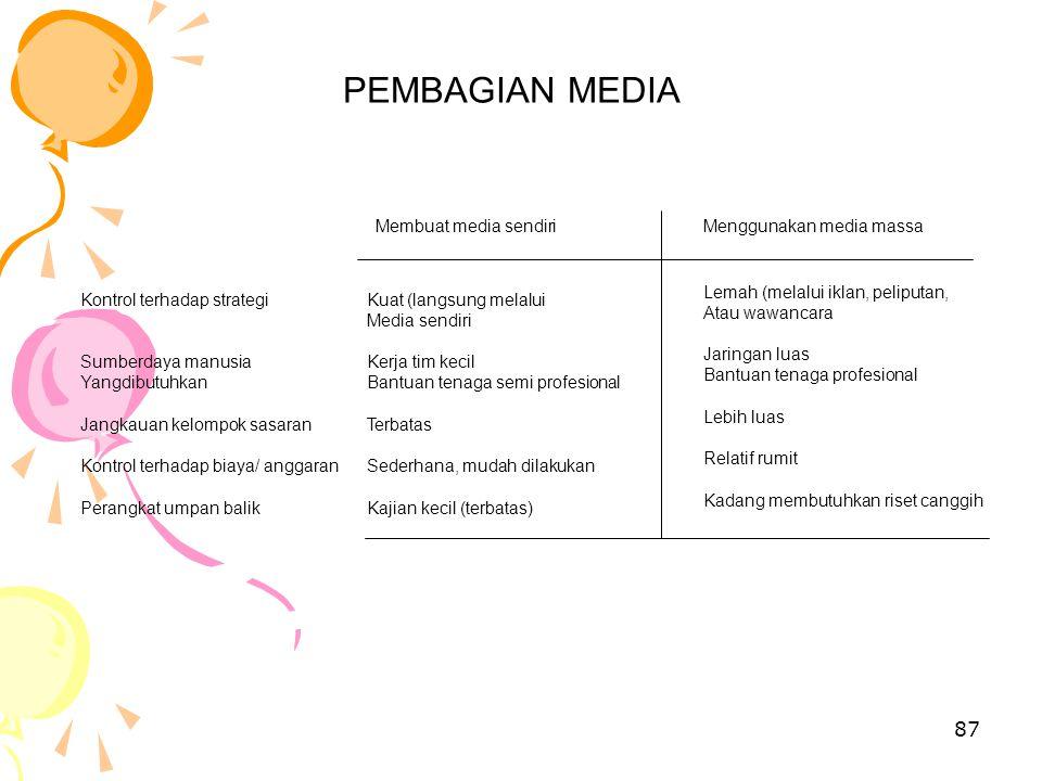PEMBAGIAN MEDIA Membuat media sendiri Menggunakan media massa