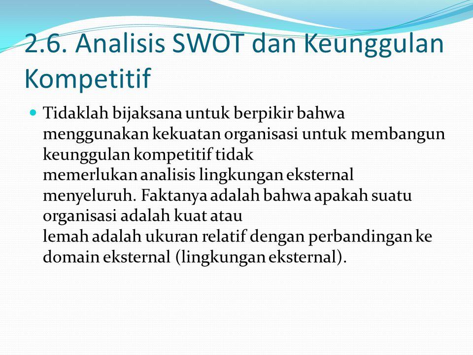 2.6. Analisis SWOT dan Keunggulan Kompetitif