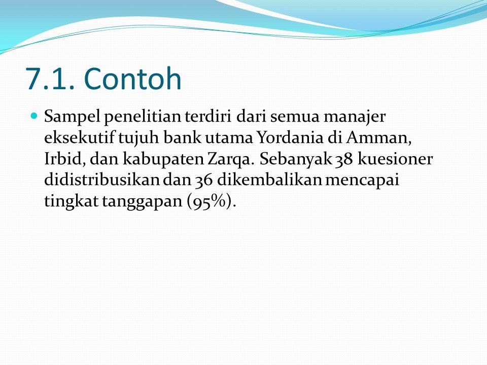 7.1. Contoh