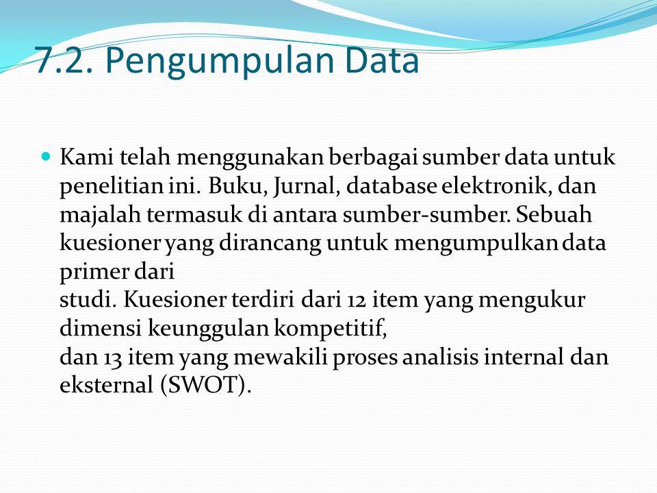 7.2. Pengumpulan Data