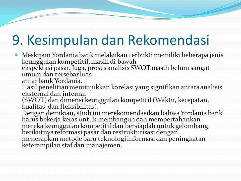 9. Kesimpulan dan Rekomendasi