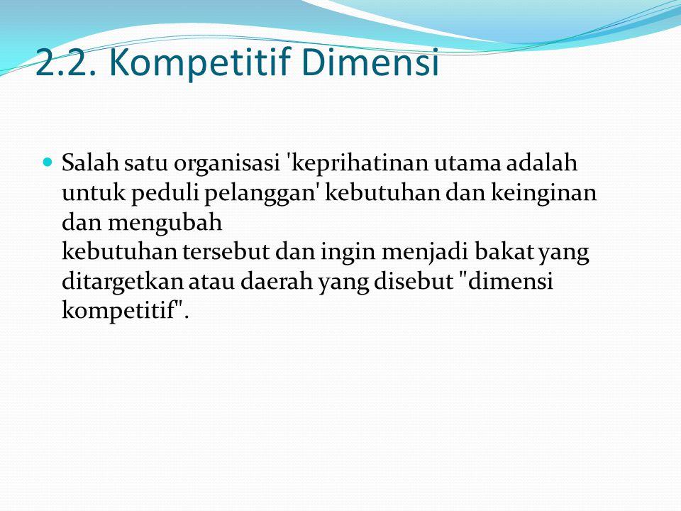 2.2. Kompetitif Dimensi