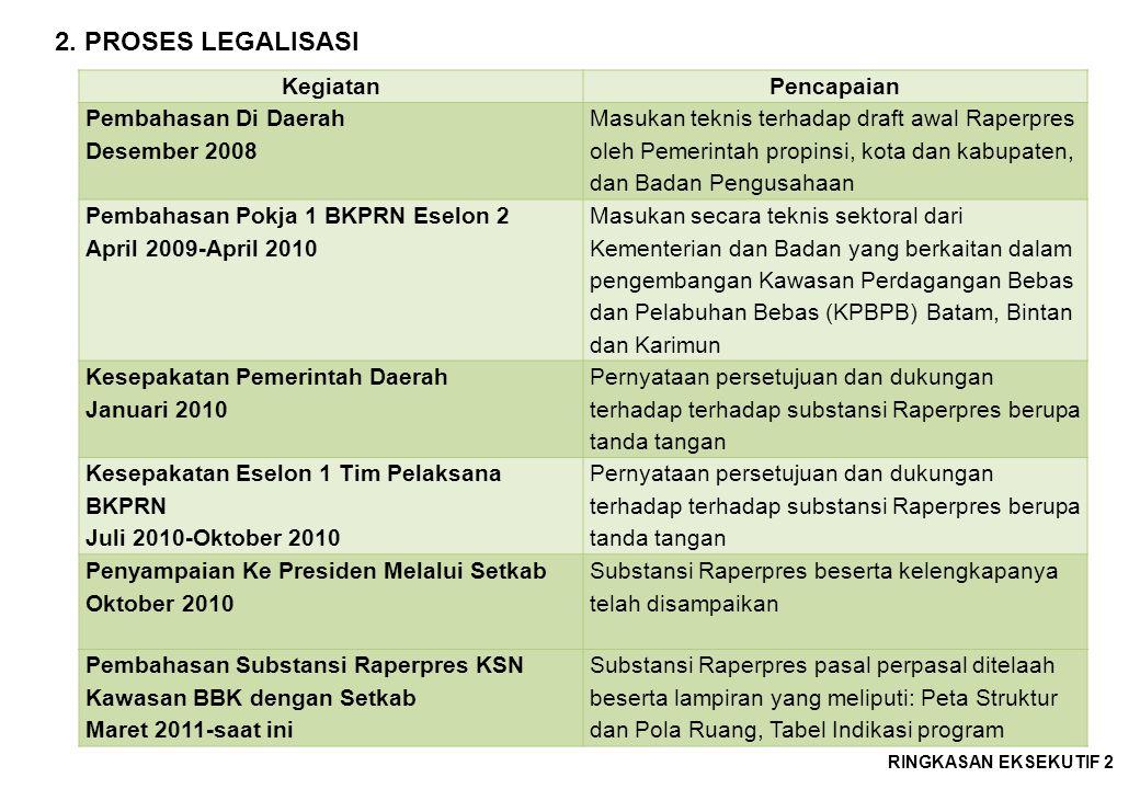2. PROSES LEGALISASI Kegiatan Pencapaian Pembahasan Di Daerah