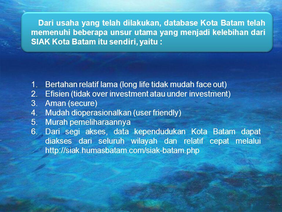 Dari usaha yang telah dilakukan, database Kota Batam telah memenuhi beberapa unsur utama yang menjadi kelebihan dari SIAK Kota Batam itu sendiri, yaitu :