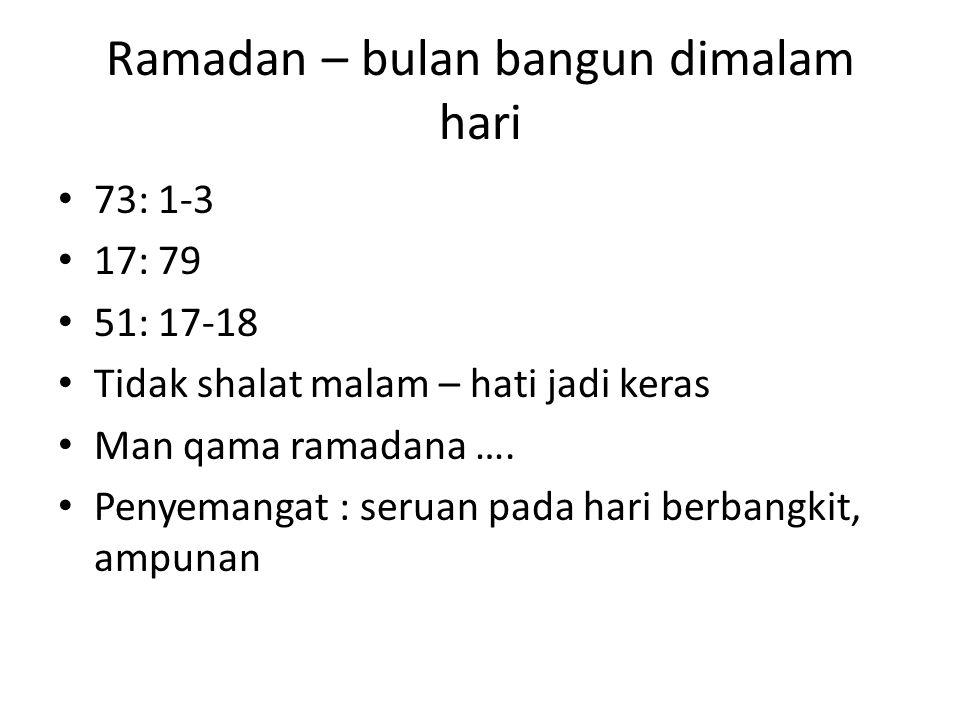 Ramadan – bulan bangun dimalam hari
