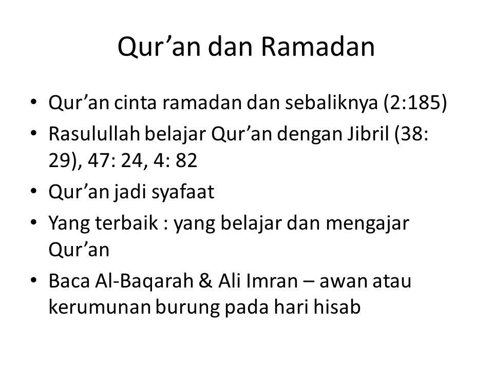 Qur'an dan Ramadan Qur'an cinta ramadan dan sebaliknya (2:185)