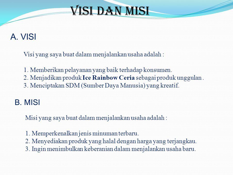 VISI DAN MISI A. VISI B. MISI