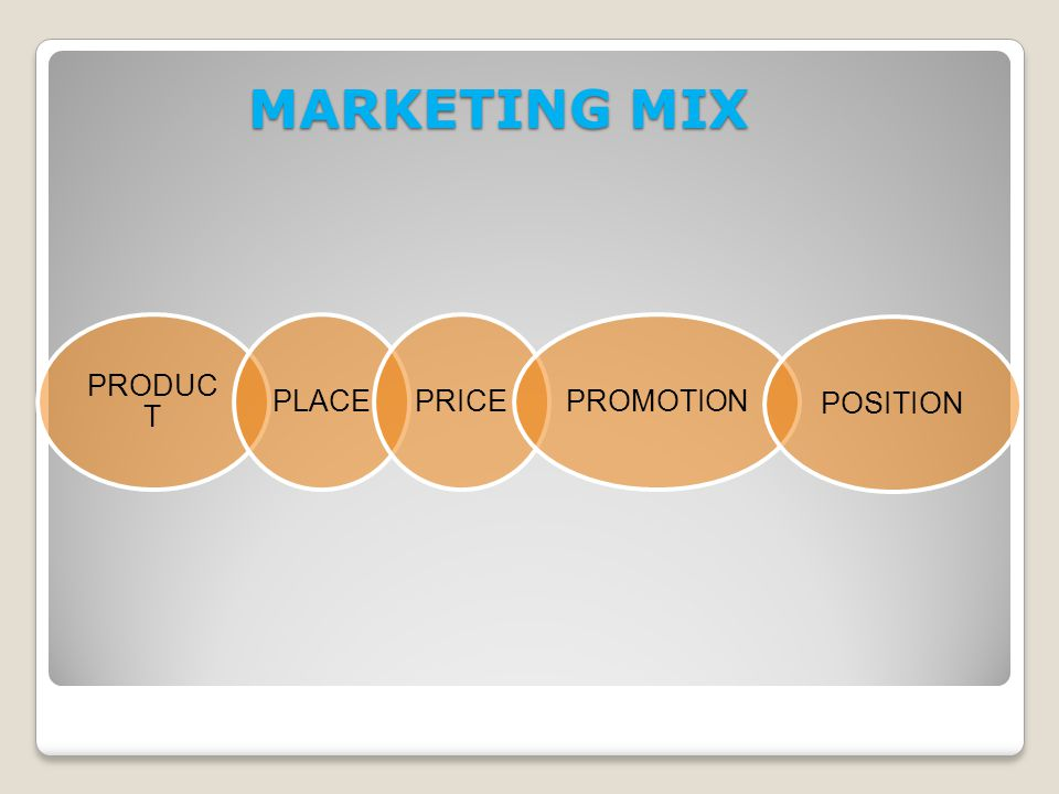 MARKETING MIX PRODUCT PLACE PRICE PROMOTION POSITION