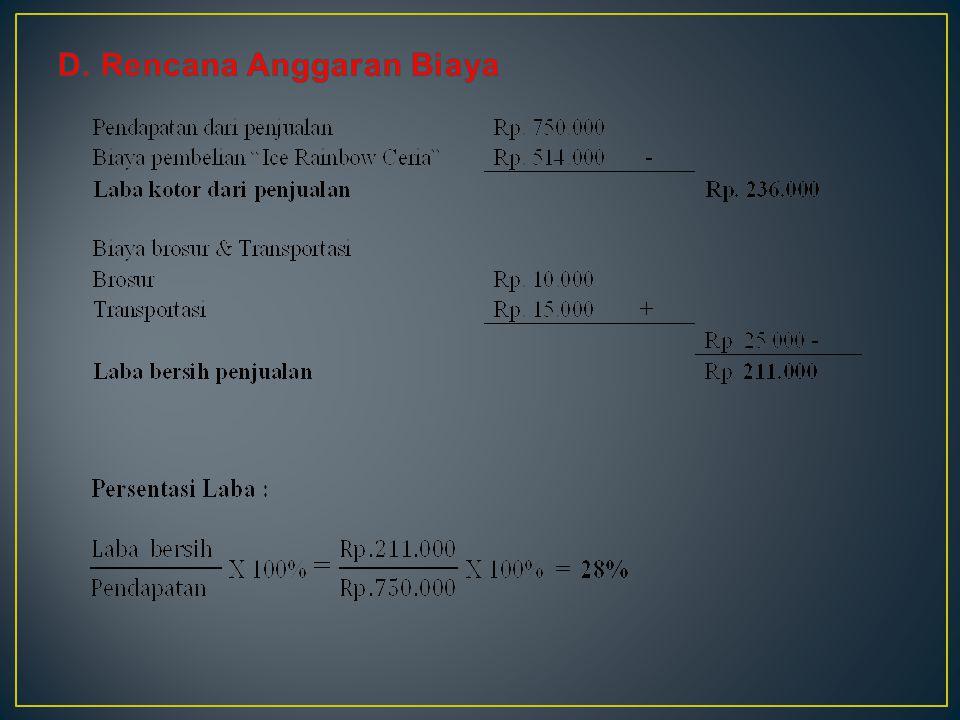 D. Rencana Anggaran Biaya