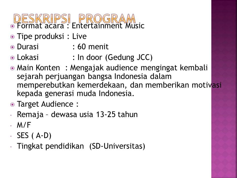 DESKRIPSI PROGRAM Format acara : Entertainment Music