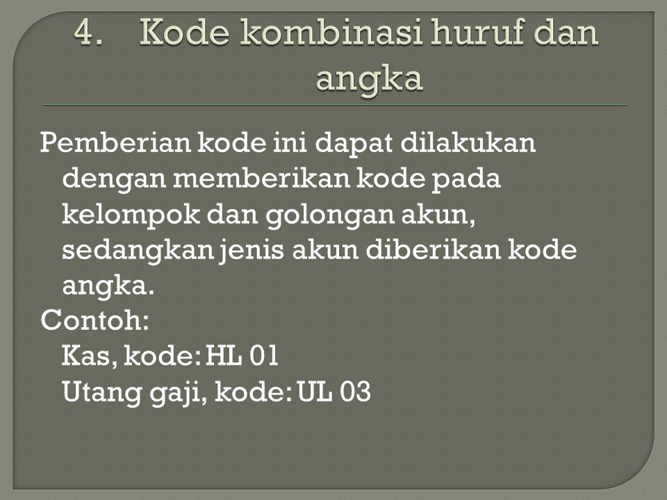 Kode kombinasi huruf dan angka