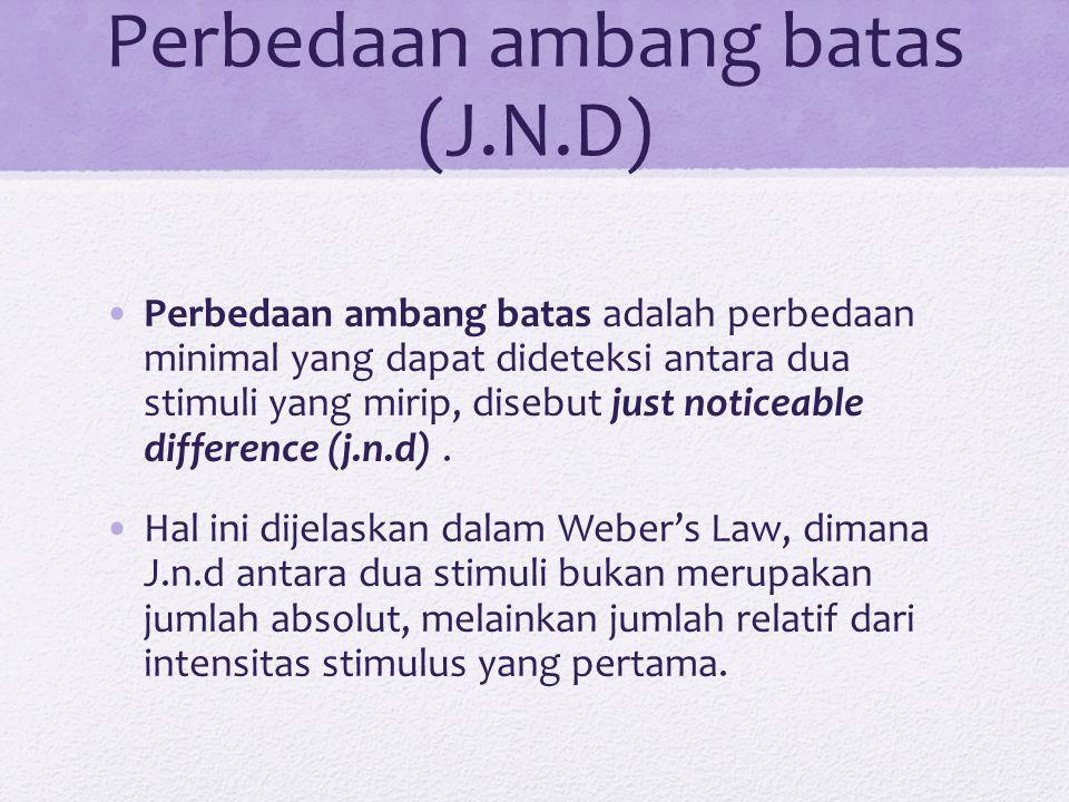 Perbedaan ambang batas (J.N.D)