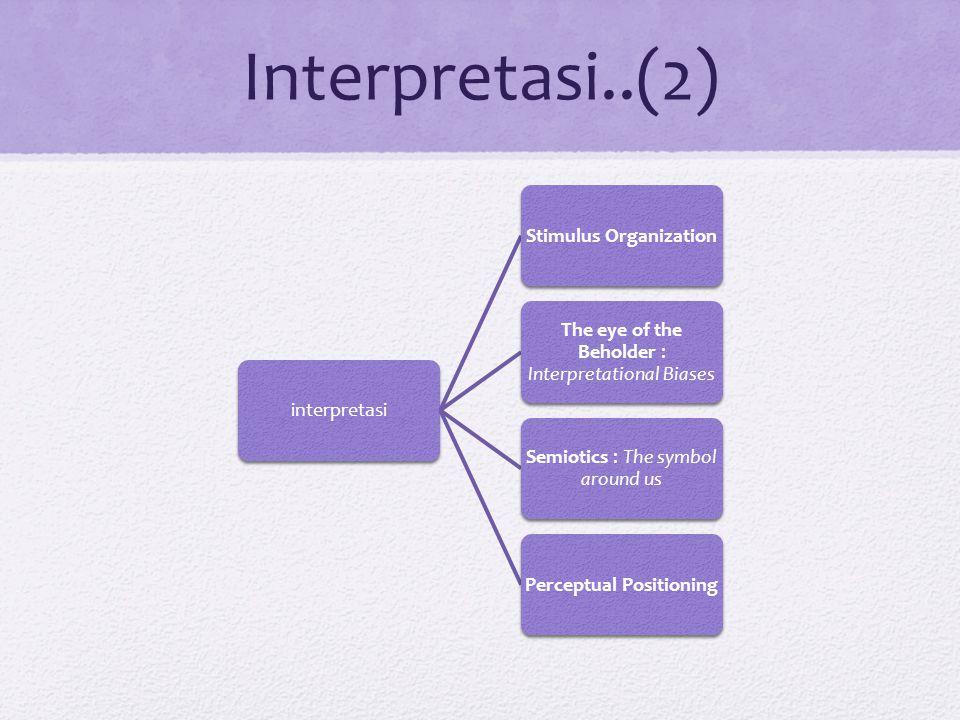 Stimulus Organization Perceptual Positioning