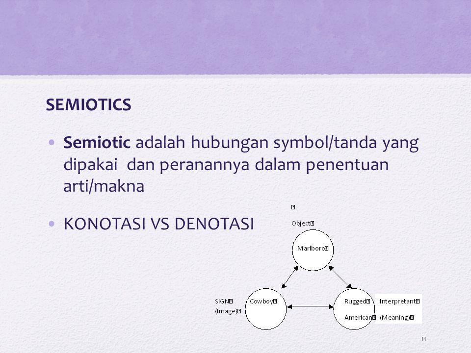 SEMIOTICS Semiotic adalah hubungan symbol/tanda yang dipakai dan peranannya dalam penentuan arti/makna.