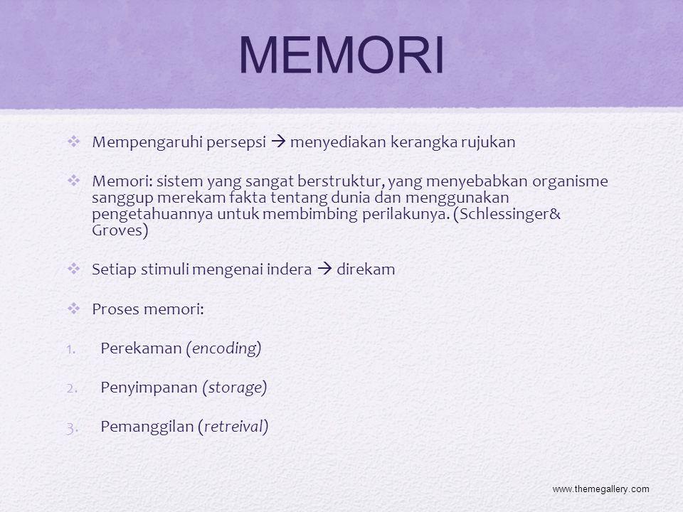 MEMORI Mempengaruhi persepsi  menyediakan kerangka rujukan