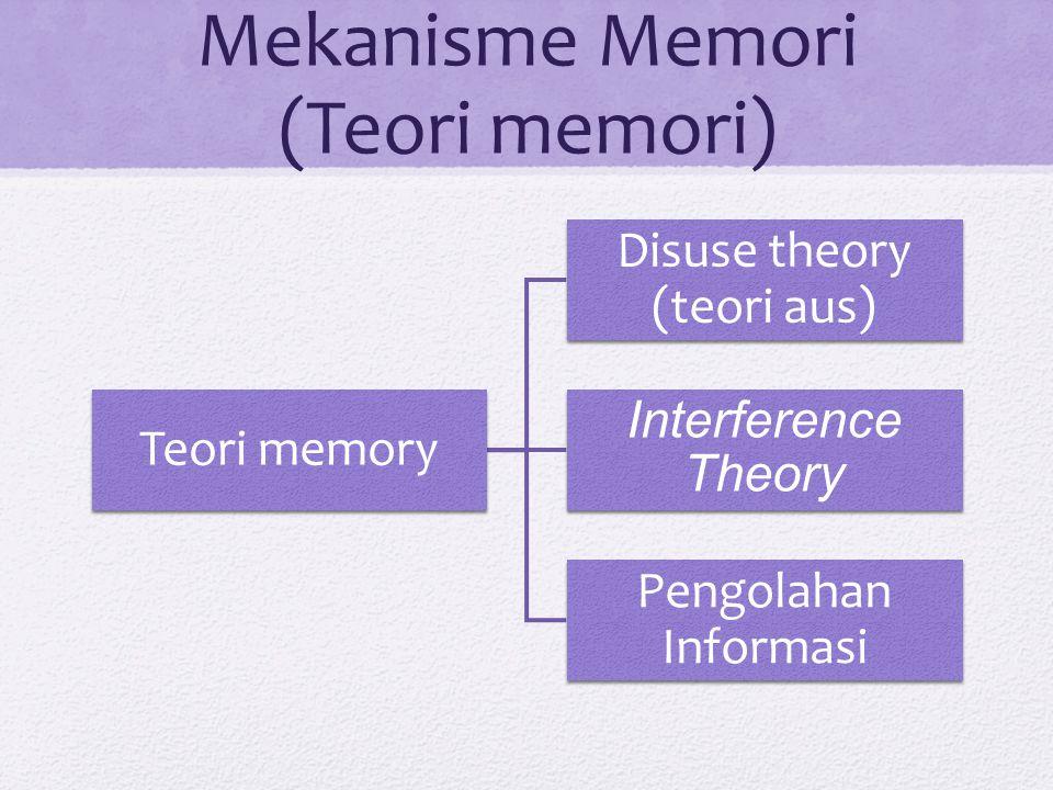 Mekanisme Memori (Teori memori)