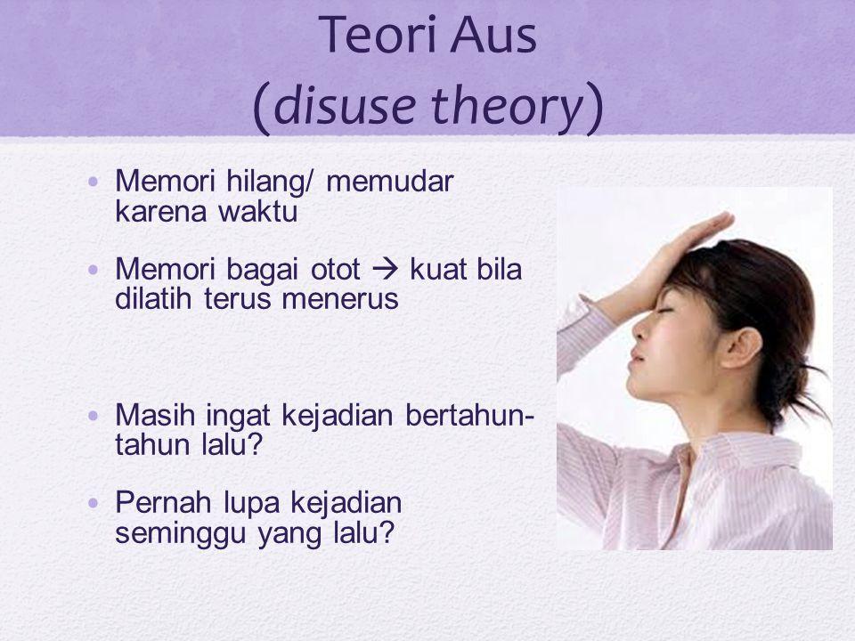 Teori Aus (disuse theory)