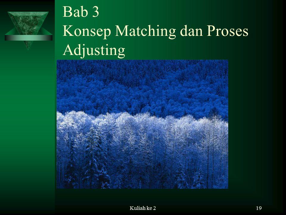 Bab 3 Konsep Matching dan Proses Adjusting