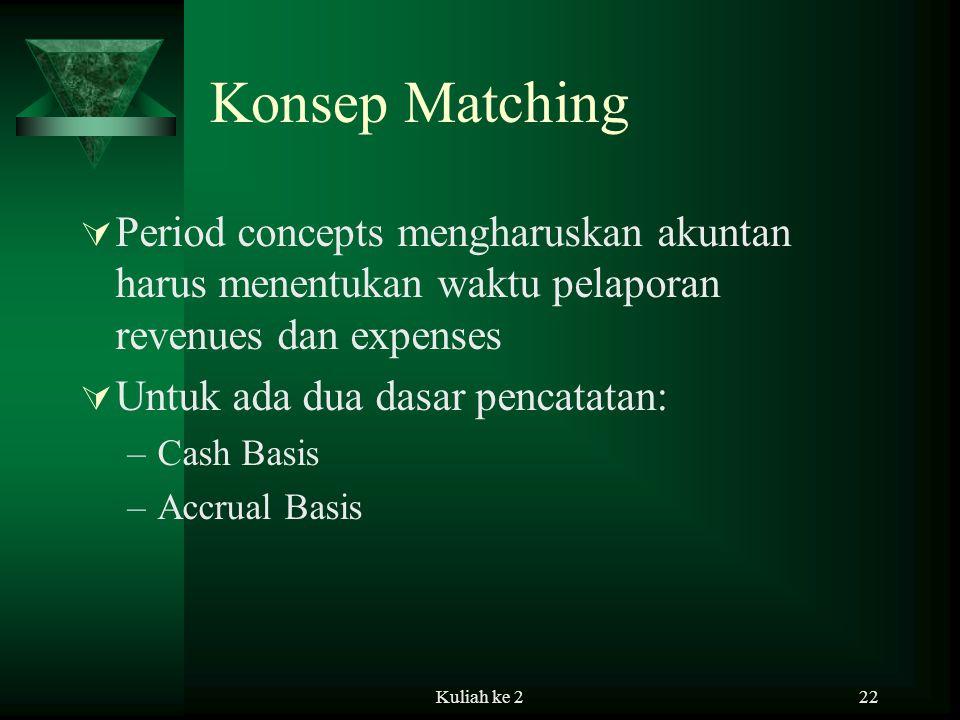 Konsep Matching Period concepts mengharuskan akuntan harus menentukan waktu pelaporan revenues dan expenses.