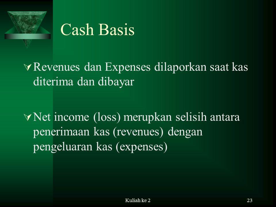 Cash Basis Revenues dan Expenses dilaporkan saat kas diterima dan dibayar.
