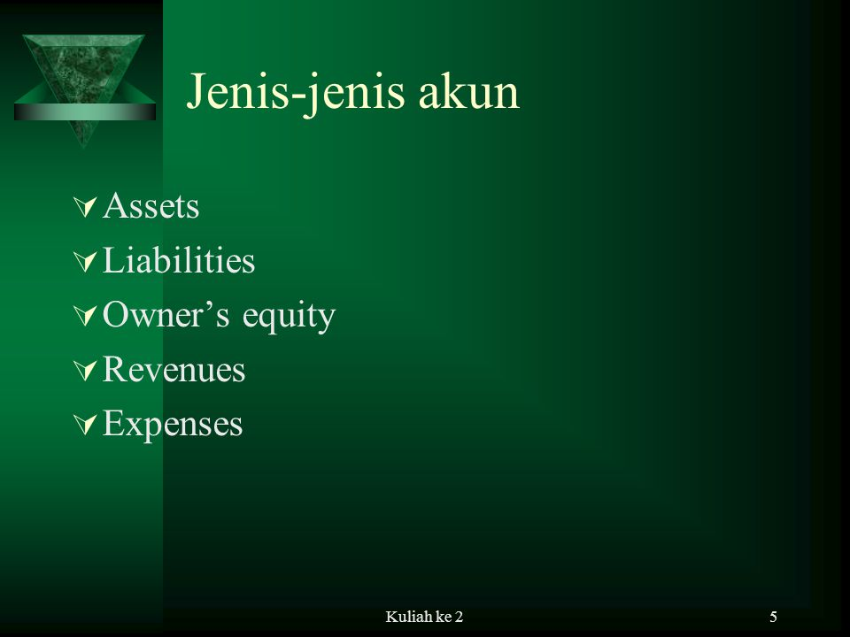 Jenis-jenis akun Assets Liabilities Owner's equity Revenues Expenses