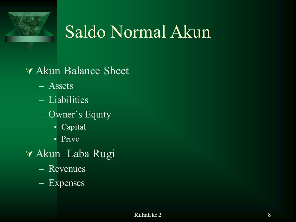 Saldo Normal Akun Akun Balance Sheet Akun Laba Rugi Assets Liabilities
