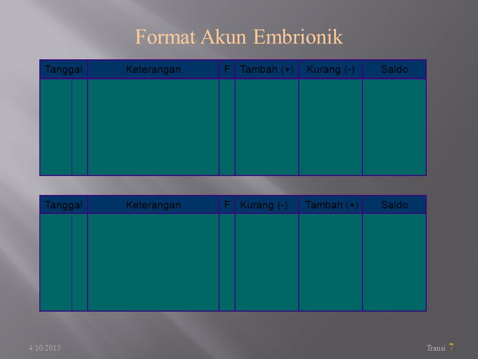 Format Akun Embrionik Tanggal F Tambah (+) Kurang (-) Saldo Keterangan