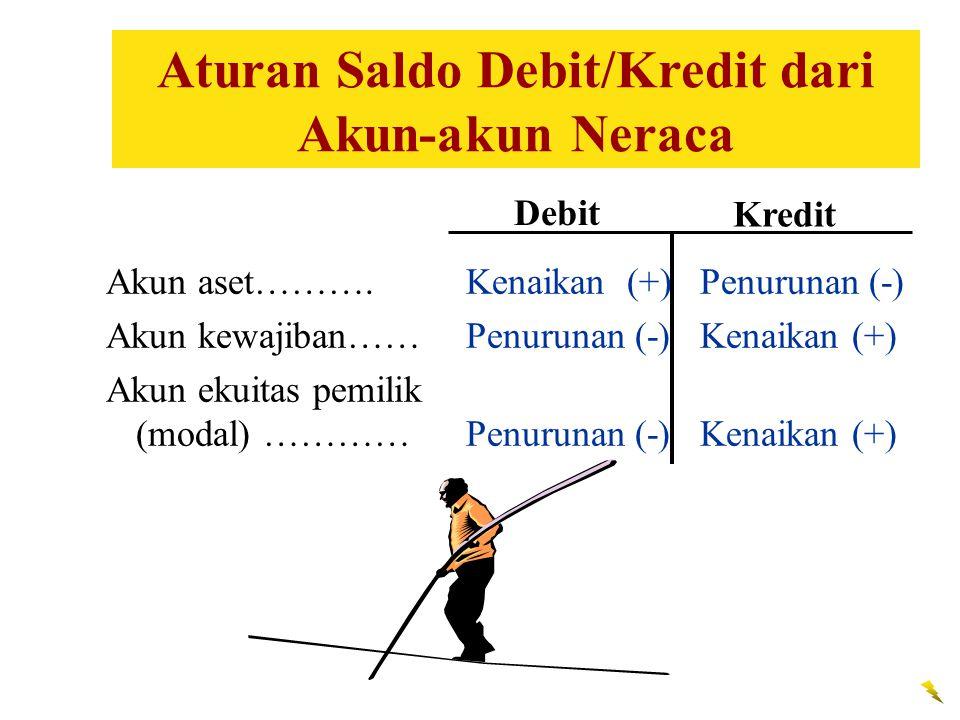 Aturan Saldo Debit/Kredit dari Akun-akun Neraca