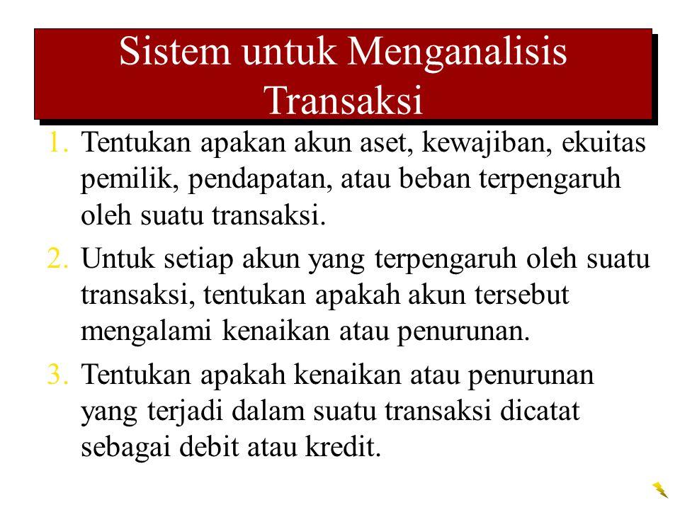 Sistem untuk Menganalisis Transaksi